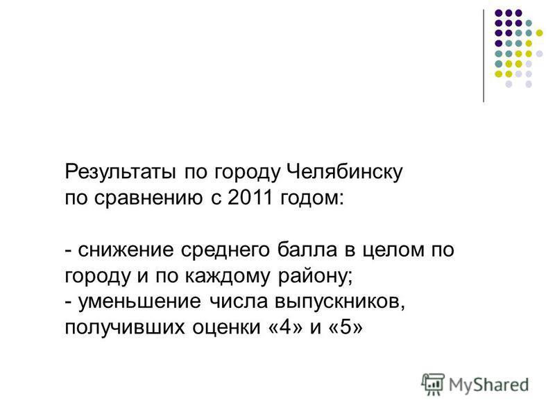 Результаты по городу Челябинску по сравнению с 2011 годом: - снижение среднего балла в целом по городу и по каждому району; - уменьшение числа выпускников, получивших оценки «4» и «5»