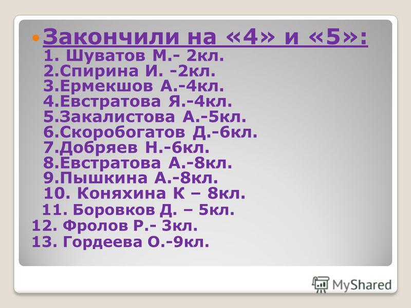 Закончили на «4» и «5»: 1. Шуватов М.- 2 кл. 2. Спирина И. -2 кл. 3. Ермекшов А.-4 кл. 4. Евстратова Я.-4 кл. 5. Закалистова А.-5 кл. 6. Скоробогатов Д.-6 кл. 7. Добряев Н.-6 кл. 8. Евстратова А.-8 кл. 9. Пышкина А.-8 кл. 10. Коняхина К – 8 кл. 11. Б