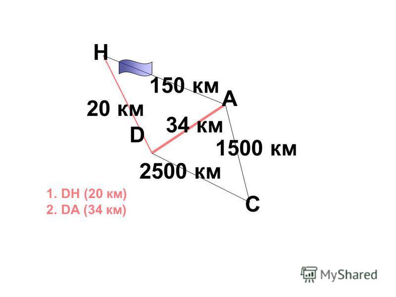 150 км 34 км 2500 км 20 км 1500 км A D H C 1. DH (20 км) 2. DA (34 км)