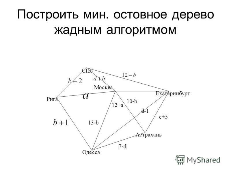 Построить мин. остов ное дерево жадным алгоритмом 13-b13-b 12+a |7-d| d-1 10-b c+5 Рига Москва Одесса Aстрахань Екатеринбург СПб