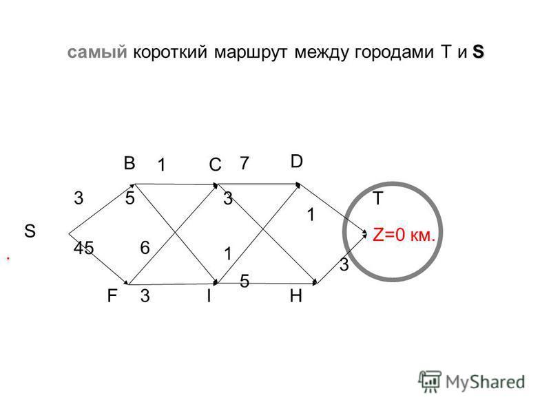 S самый короткий маршрут между городами T и S 7 3 3 3 1 S B C T FI 6 3 1 1 5 H Z=0 км.. 45 5 D