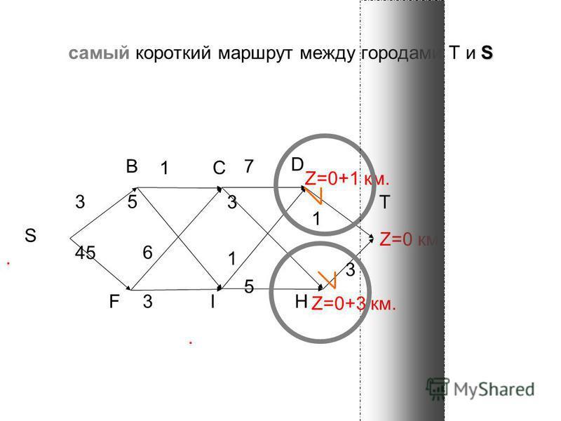 S самый короткий маршрут между городами T и S 7 3 3 3 1 S B C T FI 6 3 1 1 5 H Z=0 км.. Z=0+1 км. Z=0+3 км. D. 45 5