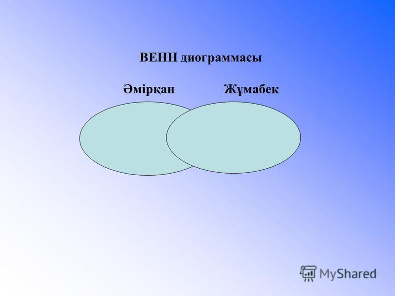 ВЕНН диограммасы Әмірқан Жұмабек