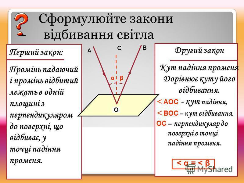 Перший закон: Промінь падаючий і промінь відбитий лежать в одній площині з перпендикуляром до поверхні, що відбиває, у точці падіння променя. Другий закон Кут падіння променя Дорівнює куту його відбивання. < АОС - кут падіння, < ВОС – к ут відбивання