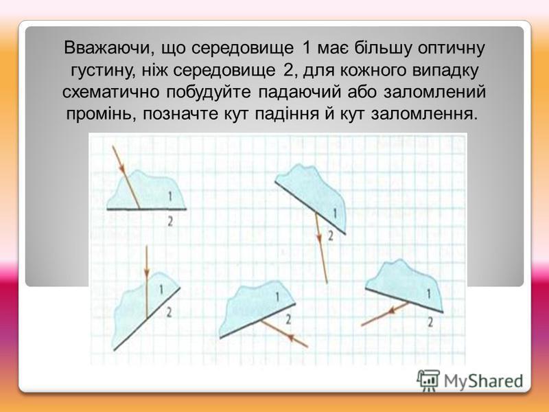 Вважаючи, що середовище 1 має більшу оптичну густину, ніж середовище 2, для кожного випадку схематично побудуйте падаючий або заломлений промінь, позначте кут падіння й кут заломлення.