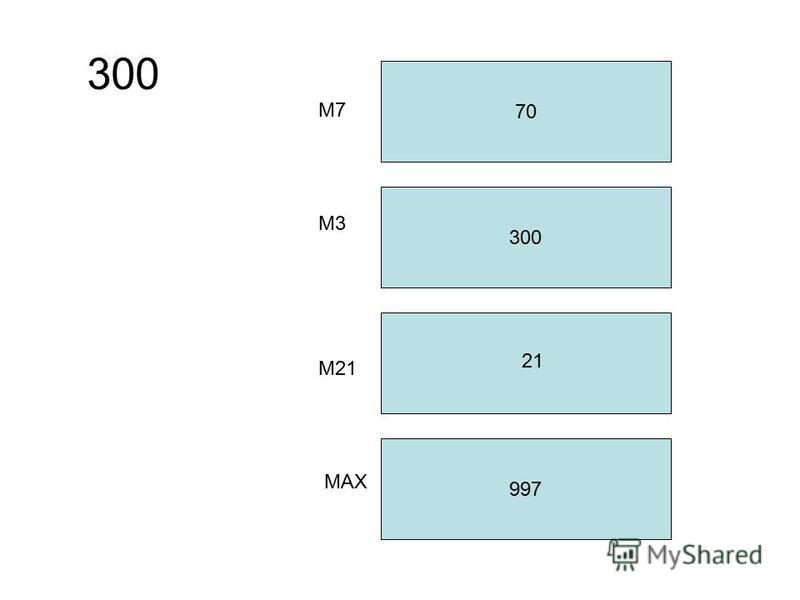 70 300 997 М7 М3 М21 МАX 300 21