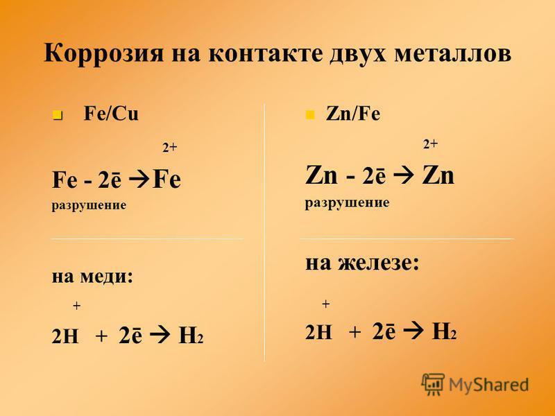 Коррозия на контакте двух металлов Fe/Cu 2+ Fe - 2ē Fe разрушение на меди: + 2Н + 2ē H 2 Zn/Fe 2+ Zn - 2ē Zn разрушение на железе: + 2Н + 2ē H 2