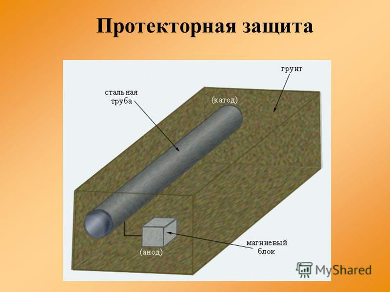 Протекторная защита