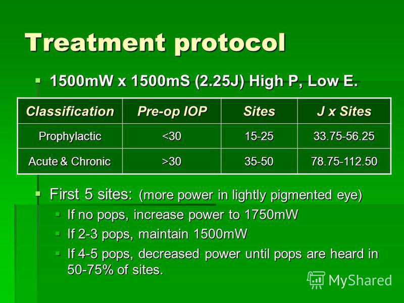 Treatment protocol 1500mW x 1500mS (2.25J) High P, Low E. 1500mW x 1500mS (2.25J) High P, Low E. First 5 sites: (more power in lightly pigmented eye) First 5 sites: (more power in lightly pigmented eye) If no pops, increase power to 1750mW If no pops