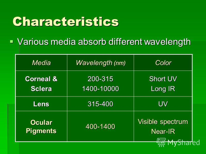 Characteristics Various media absorb different wavelength Various media absorb different wavelength Media Wavelength (nm) Color Corneal & Sclera200-3151400-10000 Short UV Long IR Lens315-400UV Ocular Pigments 400-1400 Visible spectrum Near-IR