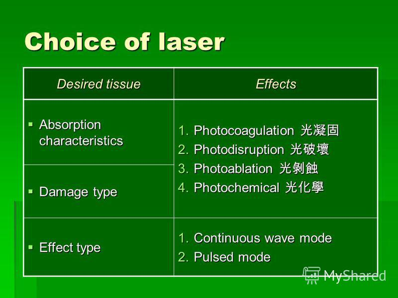Choice of laser Desired tissue Effects Absorption characteristics Absorption characteristics 1.Photocoagulation 1.Photocoagulation 2.Photodisruption 2.Photodisruption 3.Photoablation 3.Photoablation 4.Photochemical 4.Photochemical Damage type Damage