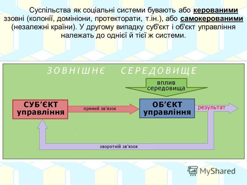 Суспільства як соціальні системи бувають або керованими ззовні (колонії, домініони, протекторати, т.ін.), або самокерованими (незалежні країни). У другому випадку суб'єкт і об'єкт управління належать до однієї й тієї ж системи.
