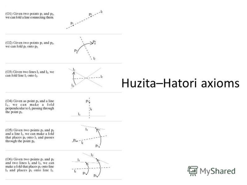 Huzita–Hatori axioms