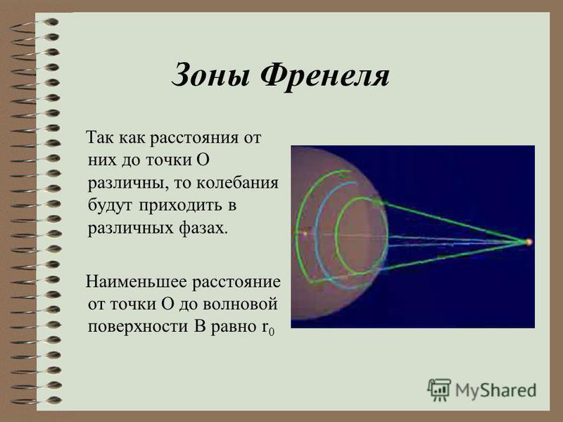 Зоны Френеля Интерференция волны от вторичных источников, расположенных на этой поверхности, определяет амплитуду в рассматриваемой точке P, т. е. необходимо произвести сложение когерентных колебаний от всех вторичных источников на волновой поверхнос