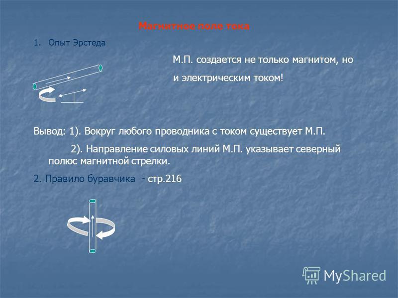 Магнитное поле тока 1. Опыт Эрстеда М.П. создается не только магнитом, но и электрическим током! Вывод: 1). Вокруг любого проводника с током существует М.П. 2). Направление силовых линий М.П. указывает северный полюс магнитной стрелки. 2. Правило бур