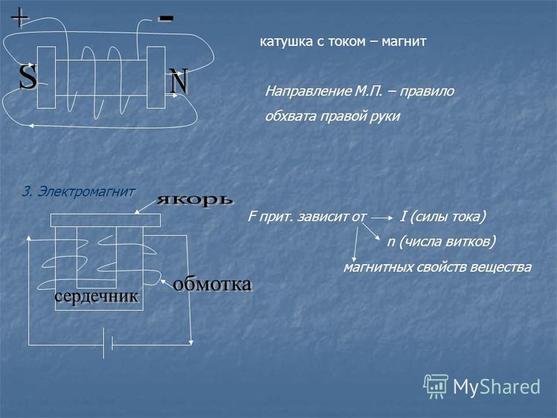 катушка с током – магнит Направление М.П. – правило обхвата правой руки 3. Электромагнит F прит. зависит от I (силы тока) n (числа витков) магнитных свойств вещества