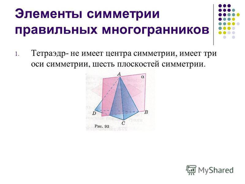 Элементы симметрии правильных многогранников 1. Тетраэдр- не имеет центра симметрии, имеет три оси симметрии, шесть плоскостей симметрии.