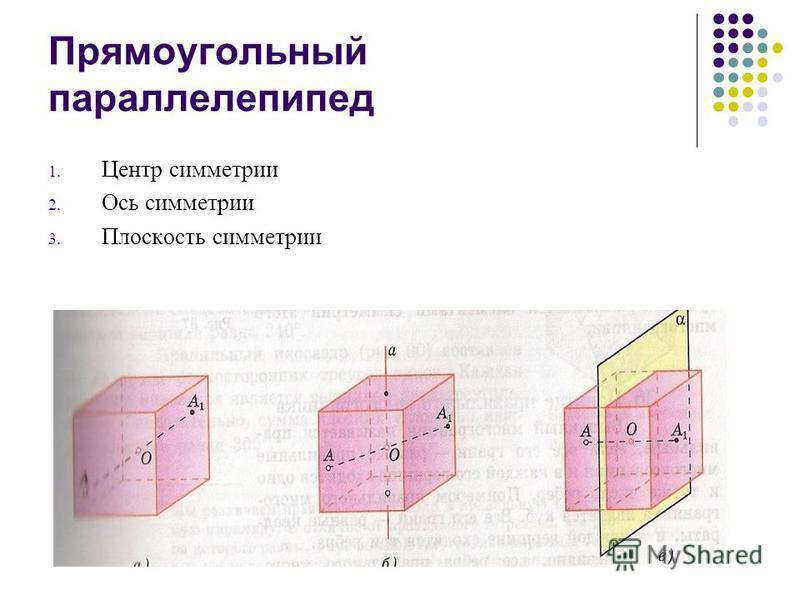 Прямоугольный параллелепипед 1. Центр симметрии 2. Ось симметрии 3. Плоскость симметрии