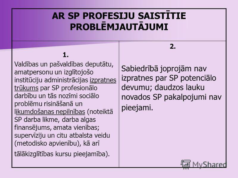 Semināros SP diskutēja par aktuāliem ar sociālā pedagoga profesiju saistītiem problēmjautājumiem un aktuālām problēmām SP profesionālajā darbībā pa reģioniem un noteica šobrīd aktuālākos un prioritāri risināmos jautājumus.