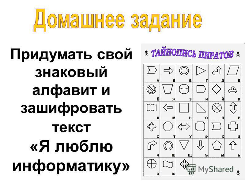 Придумать свой знаковый алфавит и зашифровать текст «Я люблю информатику»