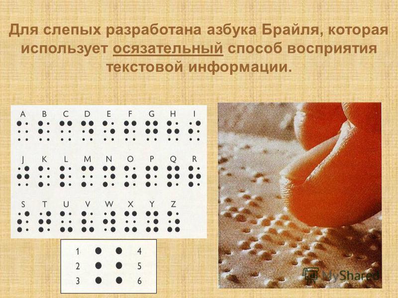 Для слепых разработана азбука Брайля, которая использует осязательный способ восприятия текстовой информации.