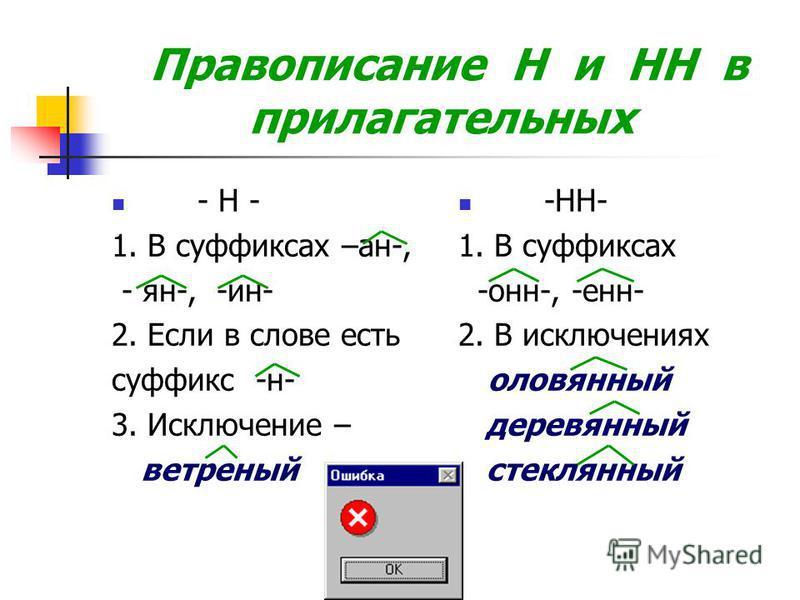 Правописание Н и НН в прилагательных - Н - 1. В суффиксах –ан-, - ян-, -ин- 2. Если в слове есть суффикс -н- 3. Исключение – ветреный -НН- 1. В суффиксах -он-, -ен- 2. В исключениях оловяный деревяный стекляный