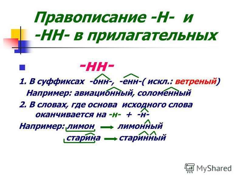 Правописание -Н- и -НН- в прилагательных -н- 1. В суффиксах -он-, -ен-( искл.: ветреный) Например: авиационый, соломеный 2. В словах, где основа исходного слова оканчивается на -н- + -н- Например: лимон лимоный старина стариный