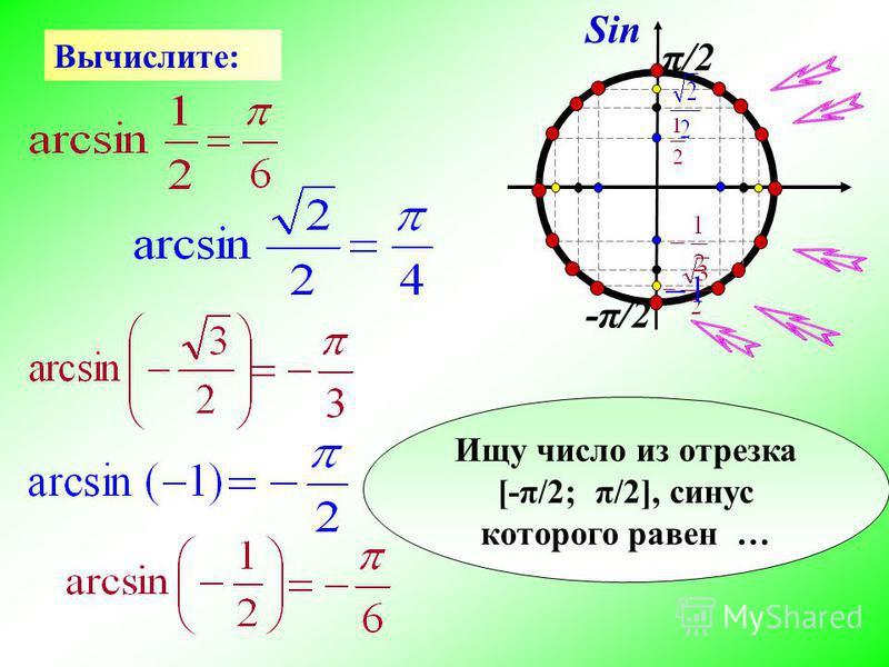 Sin Ищу число из отрезка [-π/2; π/2], синус которого равен … Вычислите: -π/2 π/2