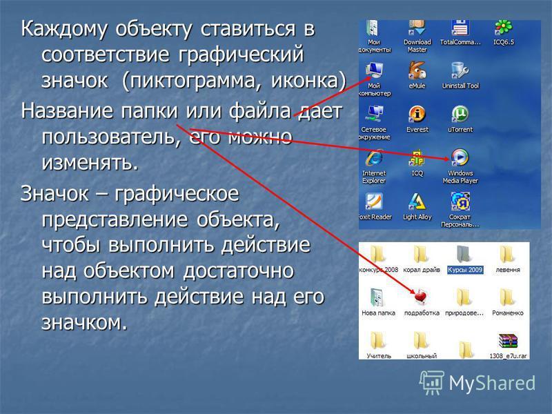 Каждому объекту ставиться в соответствие графический значок (пиктограмма, иконка) Название папки или файла дает пользователь, его можно изменять. Значок – графическое представление объекта, чтобы выполнить действие над объектом достаточно выполнить д