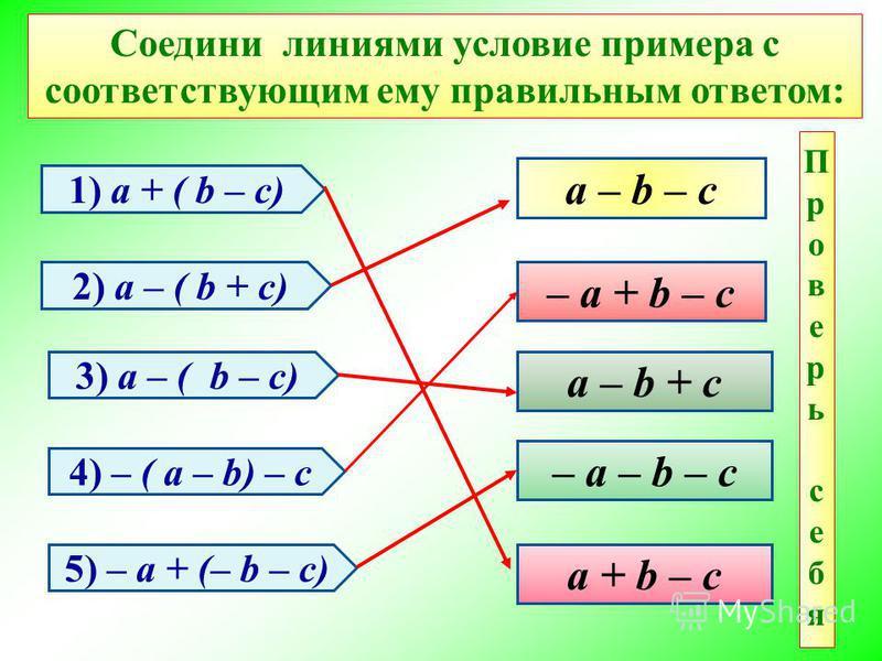 Соедини линиями условие примера с соответствующим ему правильным ответом: 1) а + ( b – с) 2) а – ( b + с) 3) а – ( b – с) 5) – а + (– b – с) 4) – ( а – b) – с а – b – с – а – b – с – а + b – с а – b + с а + b – с Проверьсебя Проверьсебя