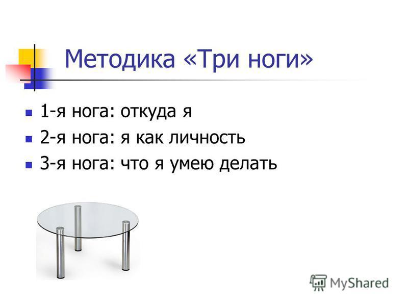 Методика «Три ноги» 1-я нога: откуда я 2-я нога: я как личность 3-я нога: что я умею делать