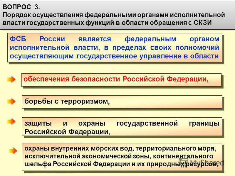 52 ФСБ России является федеральным органом исполнительной власти, в пределах своих полномочий осуществляющим государственное управление в области обеспечения безопасности Российской Федерации, ВОПРОС 3. Порядок осуществления федеральными органами исп
