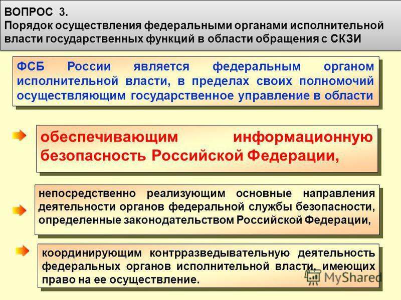 53 ФСБ России является федеральным органом исполнительной власти, в пределах своих полномочий осуществляющим государственное управление в области обеспечивающим информационную безопасность Российской Федерации, ВОПРОС 3. Порядок осуществления федерал