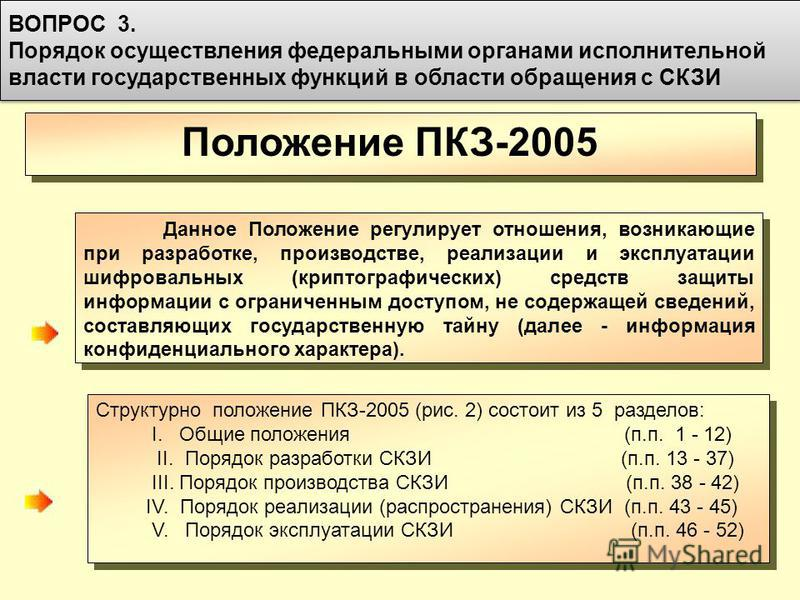 68 Положение ПКЗ-2005 Данное Положение регулирует отношения, возникающие при разработке, производстве, реализации и эксплуатации шифровальных (криптографических) средств защиты информации с ограниченным доступом, не содержащей сведений, составляющих
