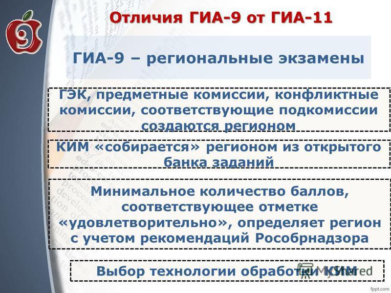 Отличия ГИА-9 от ГИА-11 Минимальное количество баллов, соответствующее отметке «удовлетворительно», определяет регион с учетом рекомендаций Рособрнадзора ГЭК, предметные комиссии, конфликтные комиссии, соответствующие подкомиссии создаются регионом Г