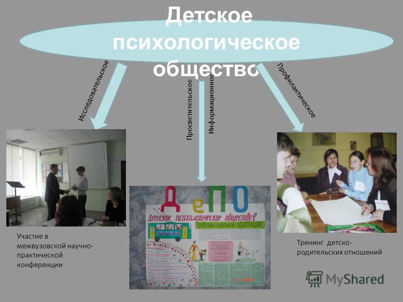 Детское психологическое общество Исследовательское Просветительское Информационное Профилактическое Участие в межвузовской научно- практической конференции Тренинг детско- родительских отношений