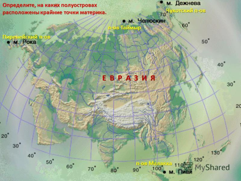 Определите, на каких полуостровах расположены крайние точки материка. п-ов Таймыр п-ов Малакка Пиренейский п-ов Чукотский п-ов Е В Р А З И Я