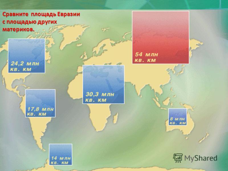 Сравните площадь Евразии с площадью других материков.