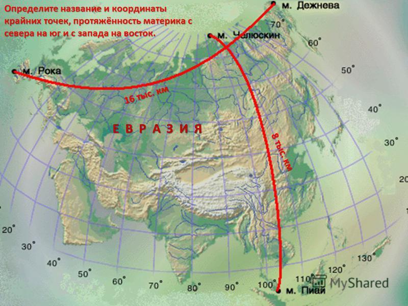 Определите название и координаты крайних точек, протяжённость материка с севера на юг и с запада на восток. 16 тыс. км 8 тыс. км Е В Р А З И Я