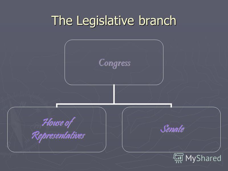 The Legislative branch Congress House of RepresentativesSenate