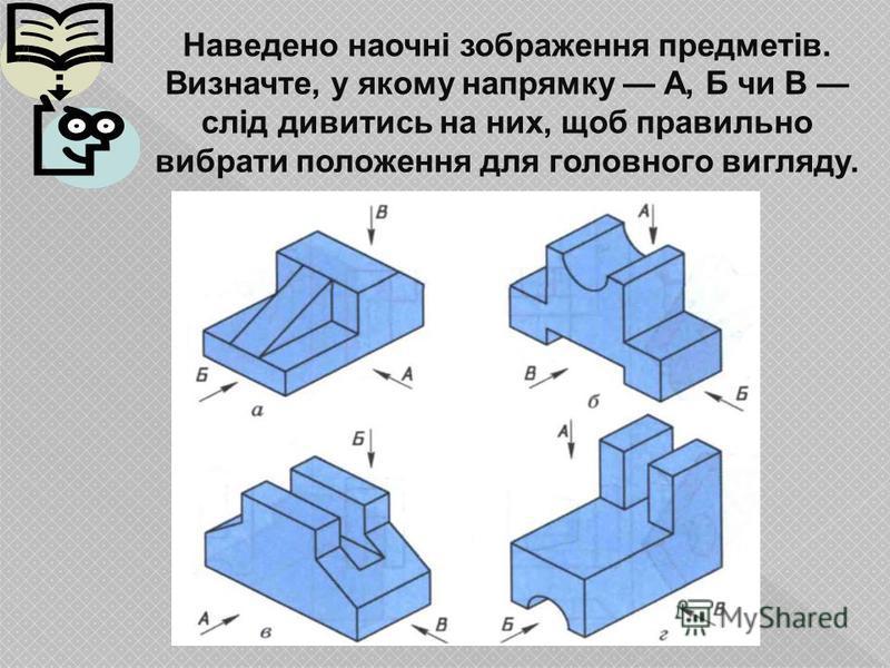 Наведено наочні зображення предметів. Визначте, у якому напрямку А, Б чи В слід дивитись на них, щоб правильно вибрати положення для головного вигляду.