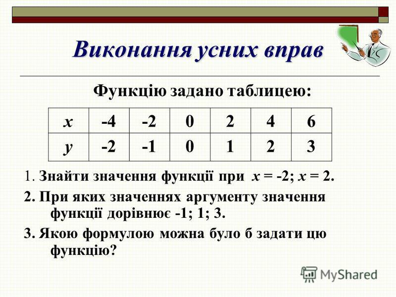 Виконання усних вправ Функцію задано таблицею: 1. Знайти значення функції при х = -2; х = 2. 2. При яких значеннях аргументу значення функції дорівнює -1; 1; 3. 3. Якою формулою можна було б задати цю функцію? х-4-20246 у 0123