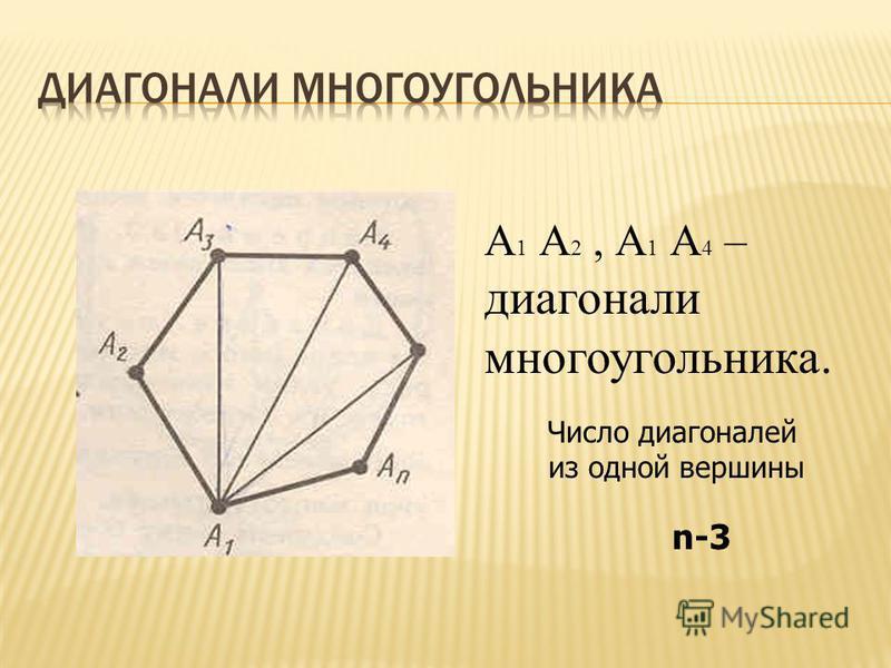 А 1 А 2, А 1 А 4 – диагонали многоугольника. Число диагоналей из одной вершины n-3