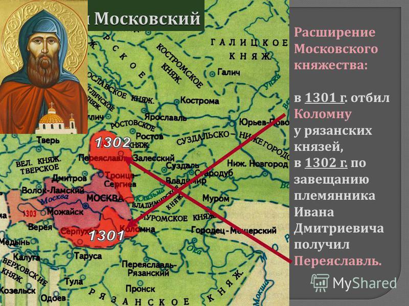 Расширение Московского княжества : в 1301 г. отбил Коломну у рязанских князей, в 1302 г. по завещанию племянника Ивана Дмитриевича получил Переяславль. Даниил Московский