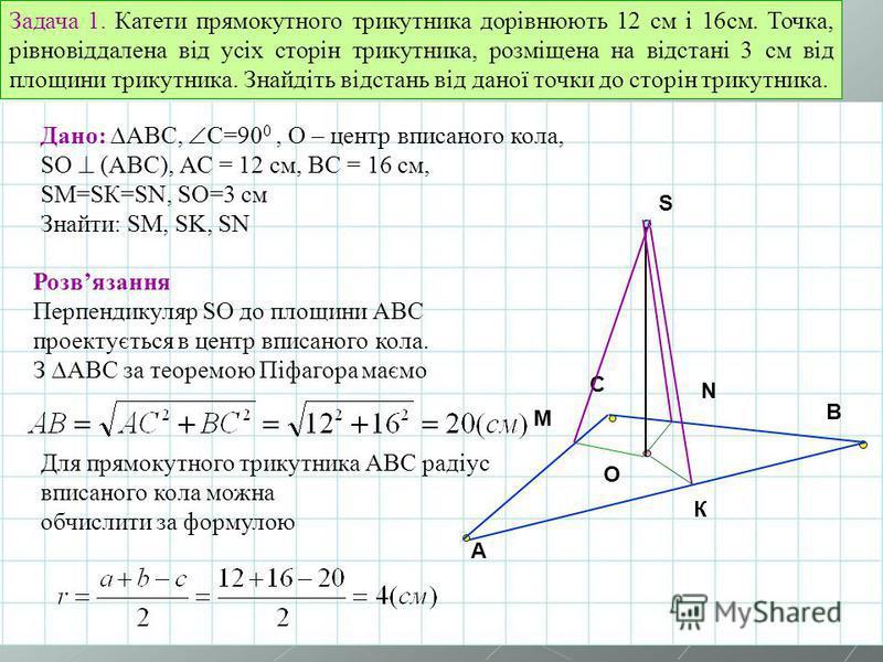A B C O Задача 1. Катети прямокутного трикутника дорівнюють 12 см і 16см. Точка, рівновіддалена від усіх сторін трикутника, розміщена на відстані 3 см від площини трикутника. Знайдіть відстань від даної точки до сторін трикутника. К Дано: АВС, С=90 0