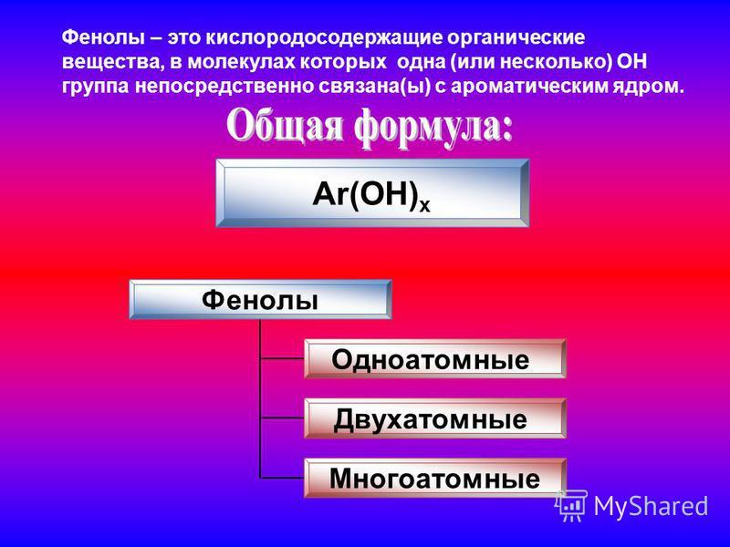 Фенолы – это кислородосодержащие органические вещества, в молекулах которых одна (или несколько) ОН группа непосредственно связана(ы) с ароматическим ядром. Фенолы Одноатомные Двухатомные Многоатомные Ar(OH) x
