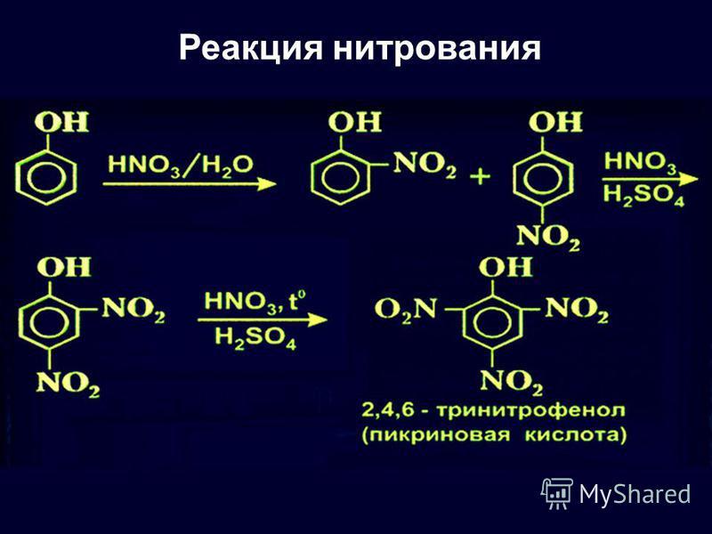 Реакция нитрования