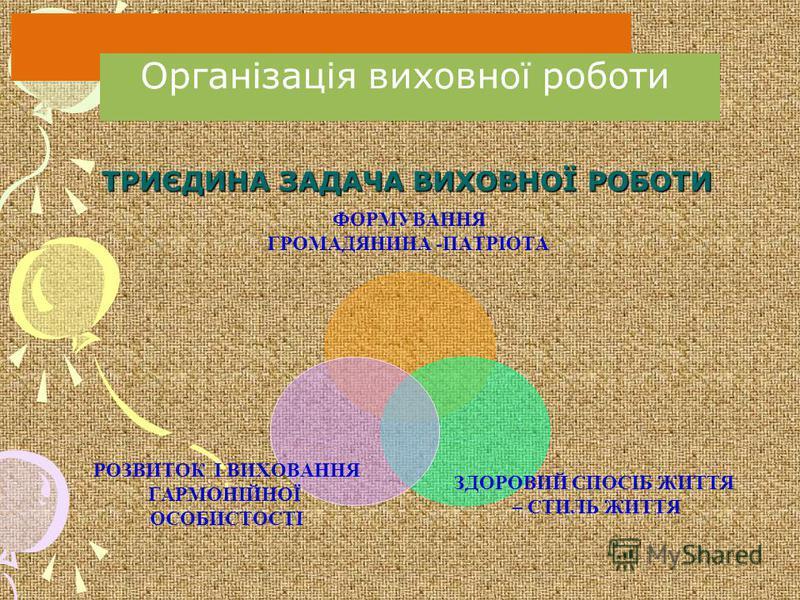 Організація виховної роботи ФОРМУВАННЯ ГРОМАДЯНИНА - ПАТРІОТА ЗДОРОВИЙ СПОСІБ ЖИТТЯ – СТИЛЬ ЖИТТЯ РОЗВИТОК І ВИХОВАННЯ ГАРМОНІЙНОЇ ОСОБИСТОСТІ ТРИЄДИНА ЗАДАЧА ВИХОВНОЇ РОБОТИ