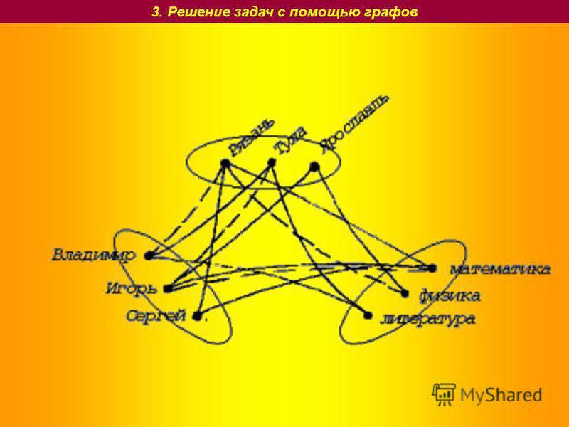 3. Решение задач с помощью графов