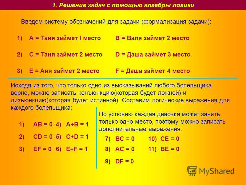 1. Решение задач с помощью алгебры логики Введем систему обозначений для задачи (формализация задачи): А = Таня займет I местоВ = Валя займет 2 место С = Таня займет 2 местоD = Даша займет 3 место Е = Аня займет 2 местоF = Даша займет 4 место Исходя
